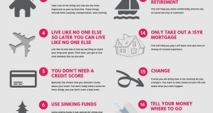 The 20 Best Dave Ramsey Tips to Makeover Your Money Today These are the best Dav...