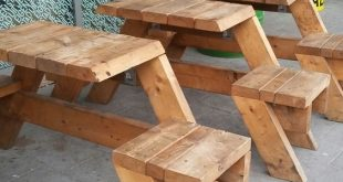 If you are passionate about woodworking and are in possession of dainty ... let ...